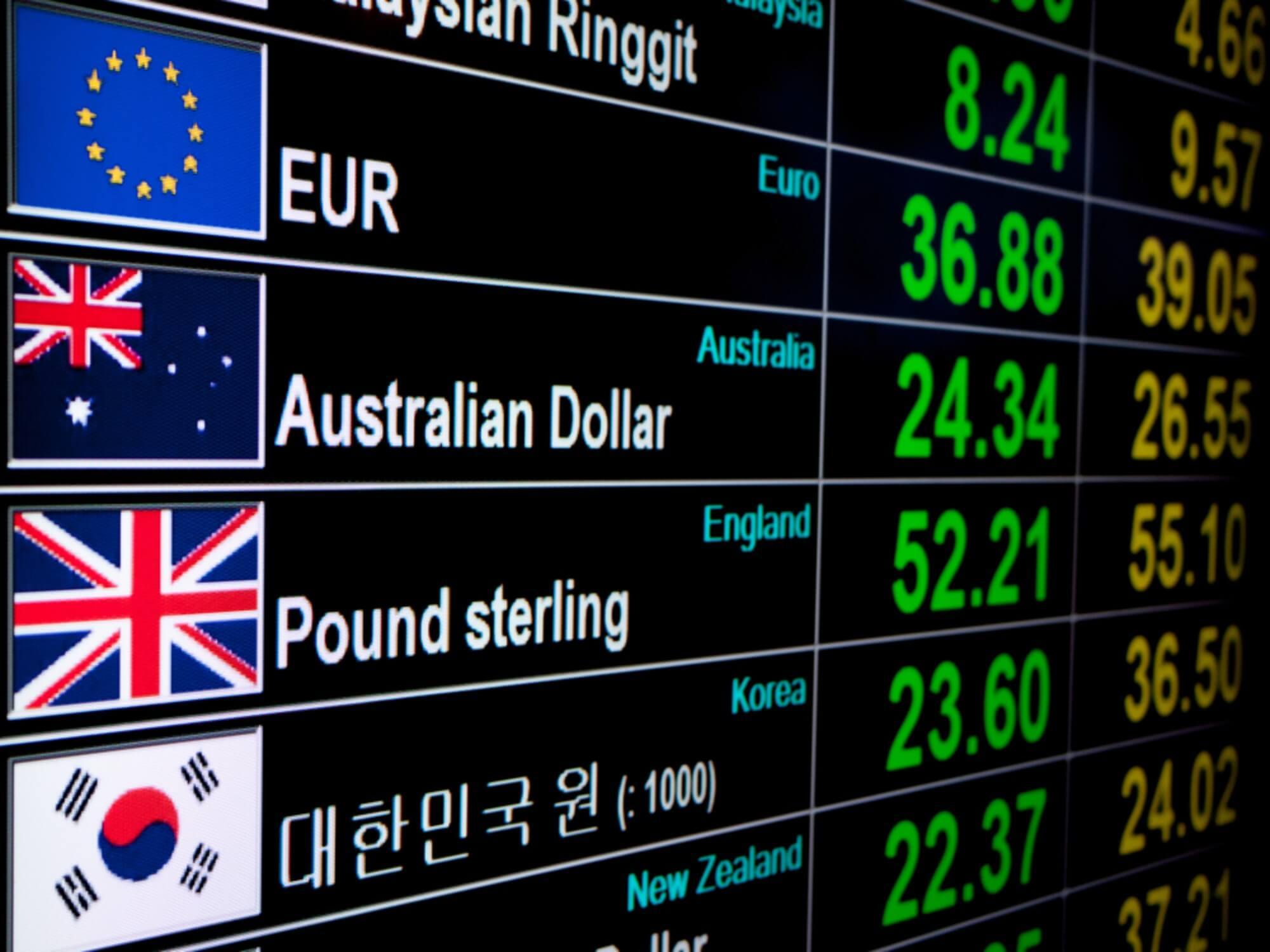 CurrencyHedging