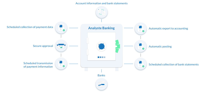 Banking_EN