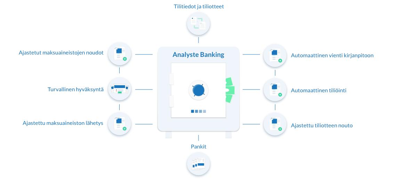 Banking_FI