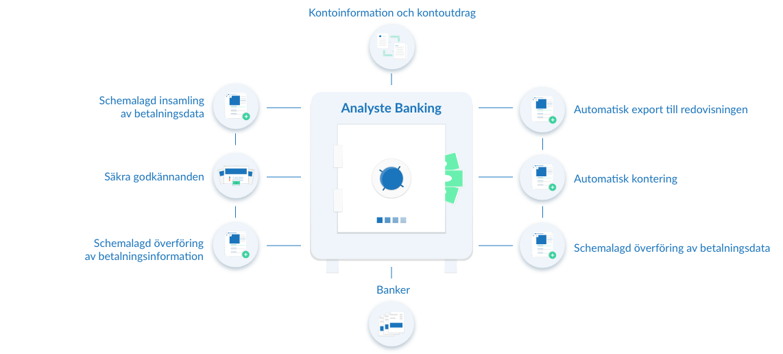 Banking_SV