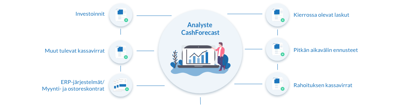 CashForecast_FI